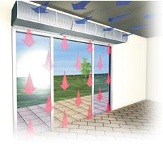 Luchtgordijnen in uw winkel, wij installeren het!
